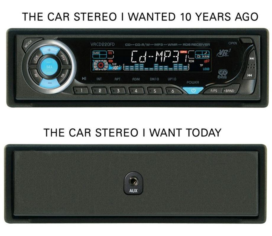 Cheap Car Stereos With Aux