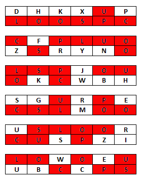 RED Letter Grids